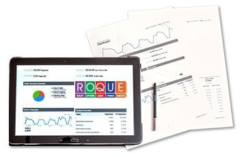 Tablet with graphs